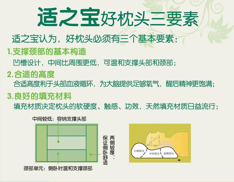 春节年货 枕头三要素